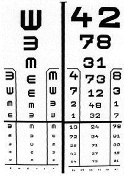 Táblázat a látásélesség mérésére otthon. Sivtsev asztala a látásélesség mérésére otthon - A4